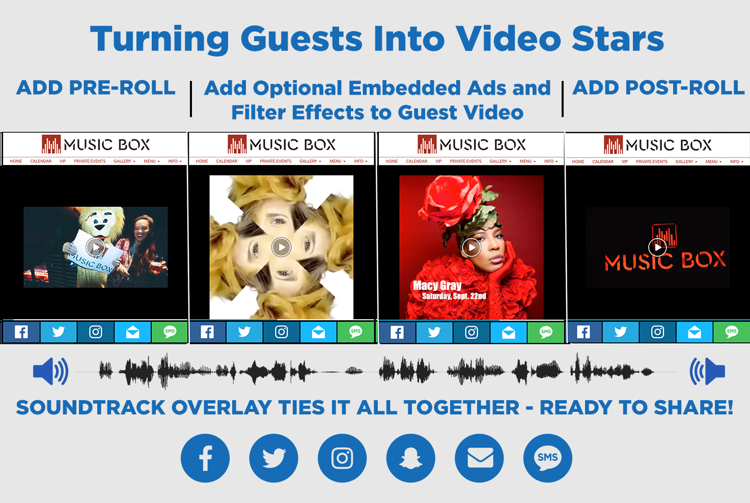 Turning Guests into Video Stars