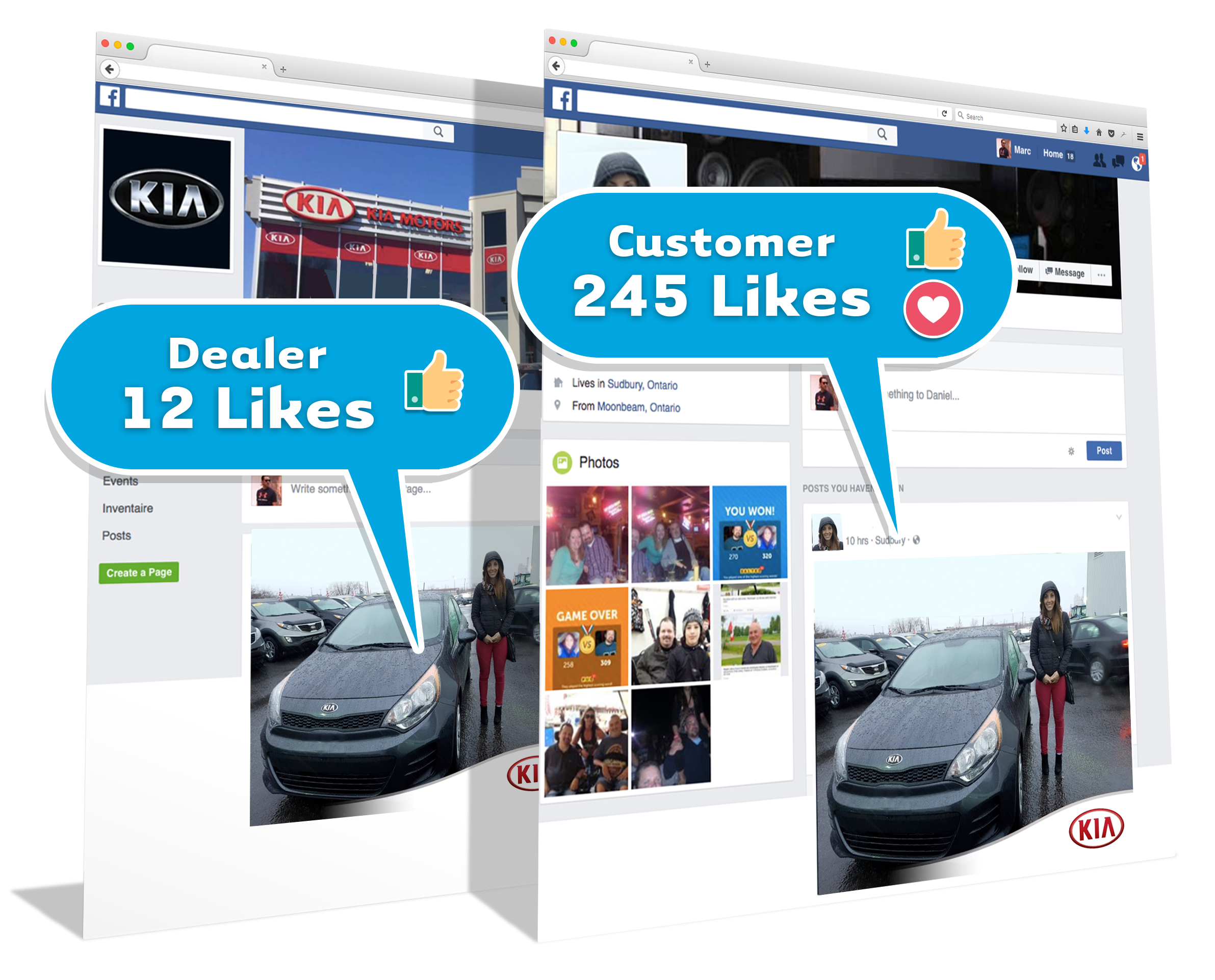 Customers Endorse Your Dealership